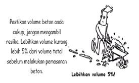 6-lebihkan-volume-order-beton